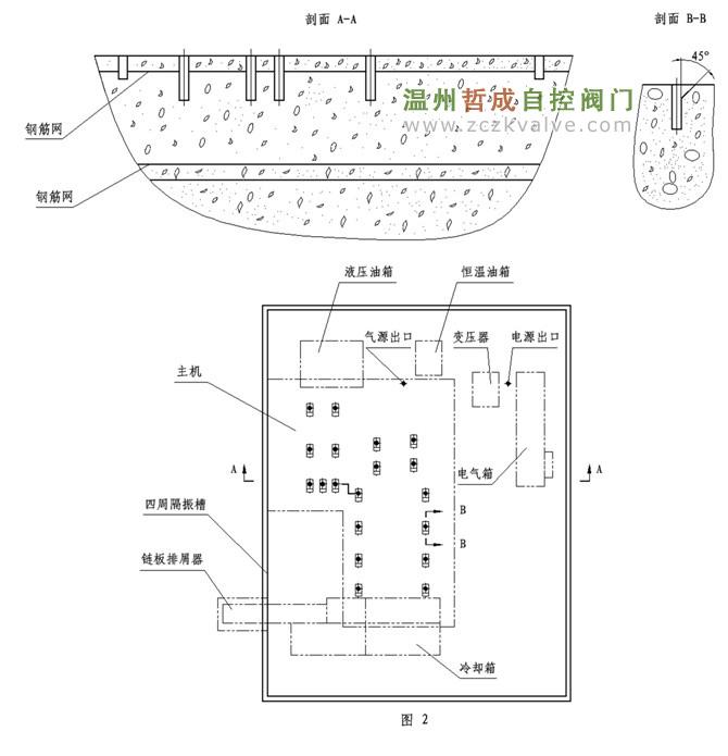 v机床机床地图图以绘制地基精度matlab提高dem机床图片